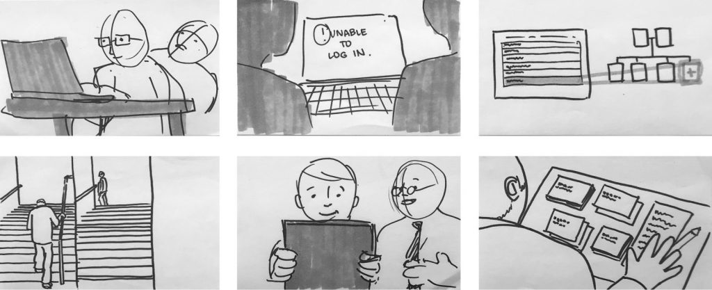 Storyboard phim quảng cáo