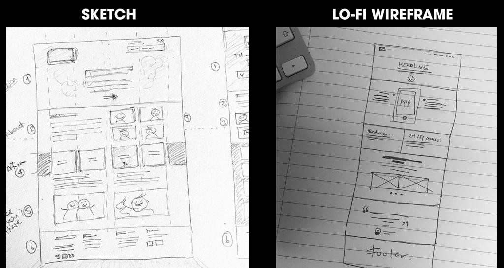 Sự khác nhau giữa Sketch và lo-fi wireframe