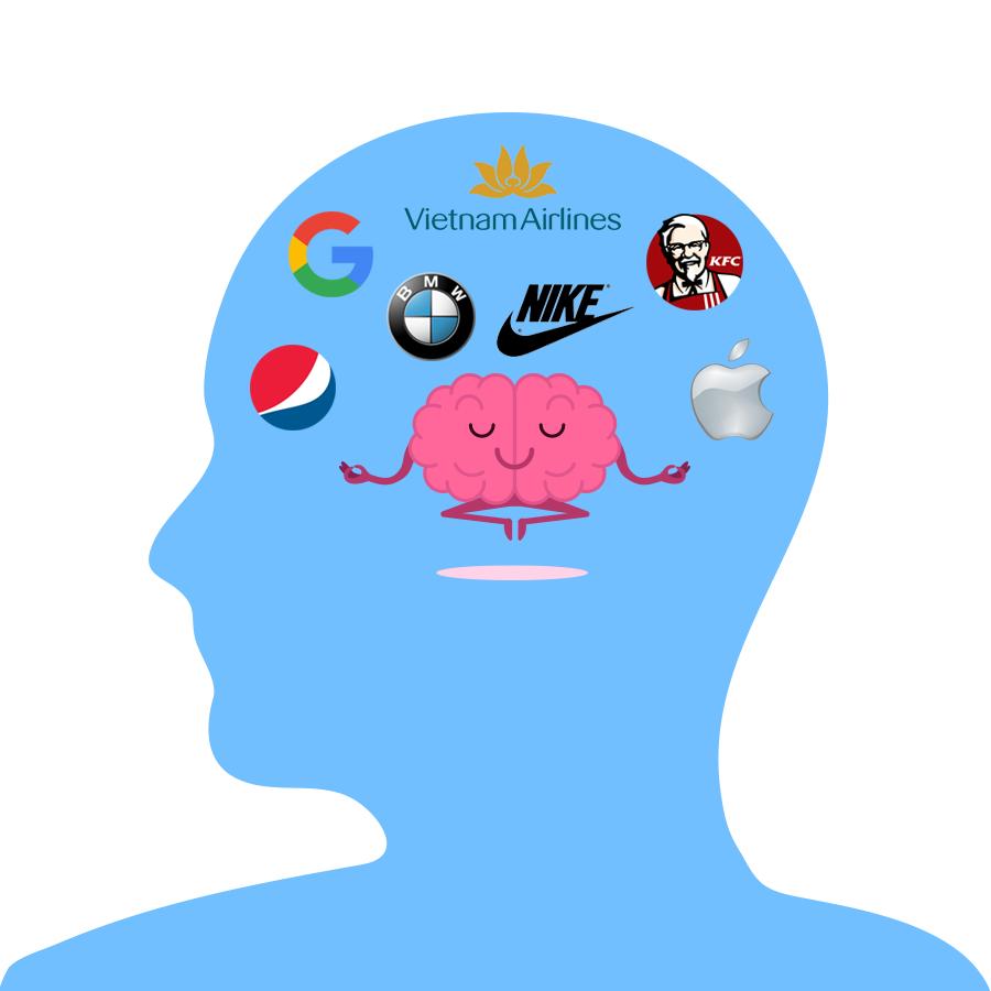 Logo là gì trong tâm trí khách hàng