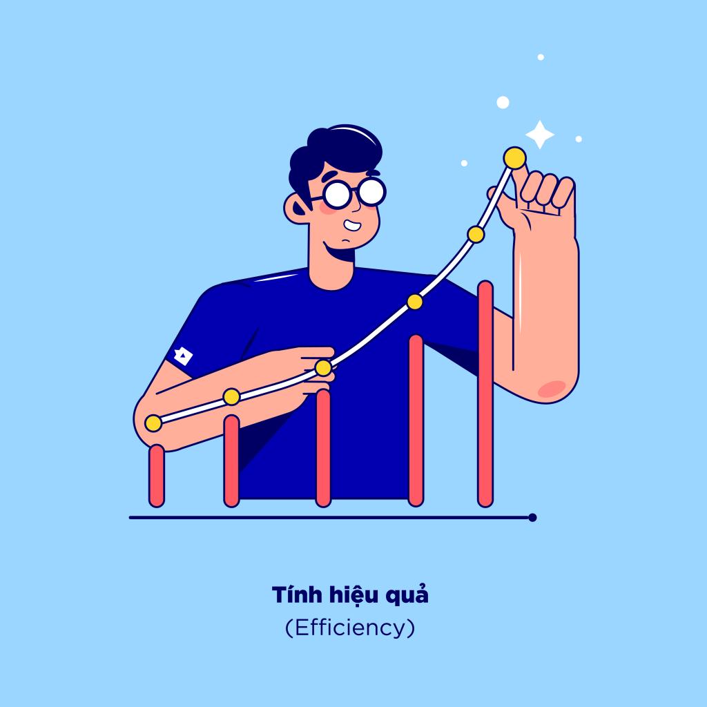 Tính hiệu quả - 1 trong các yếu tố tạo nên tính khả dụng (Usability)