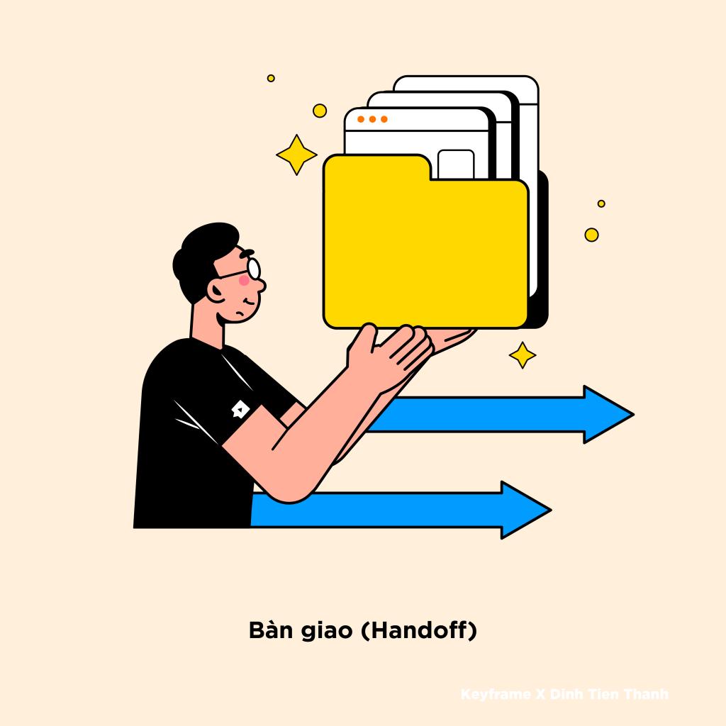 Bước 6: Handoff (6 bước để tạo ra một bản thiết kế UI/UX hoàn chỉnh)