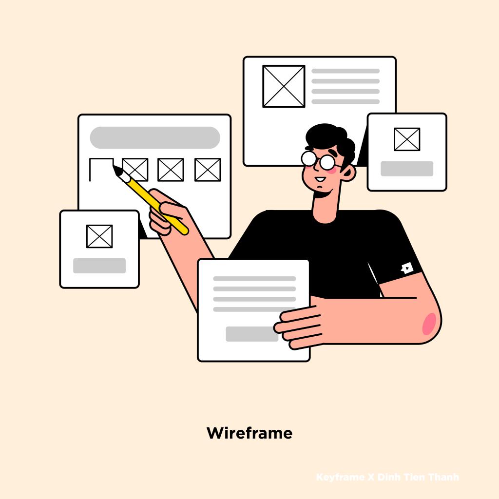 Bước 2: Wireframe