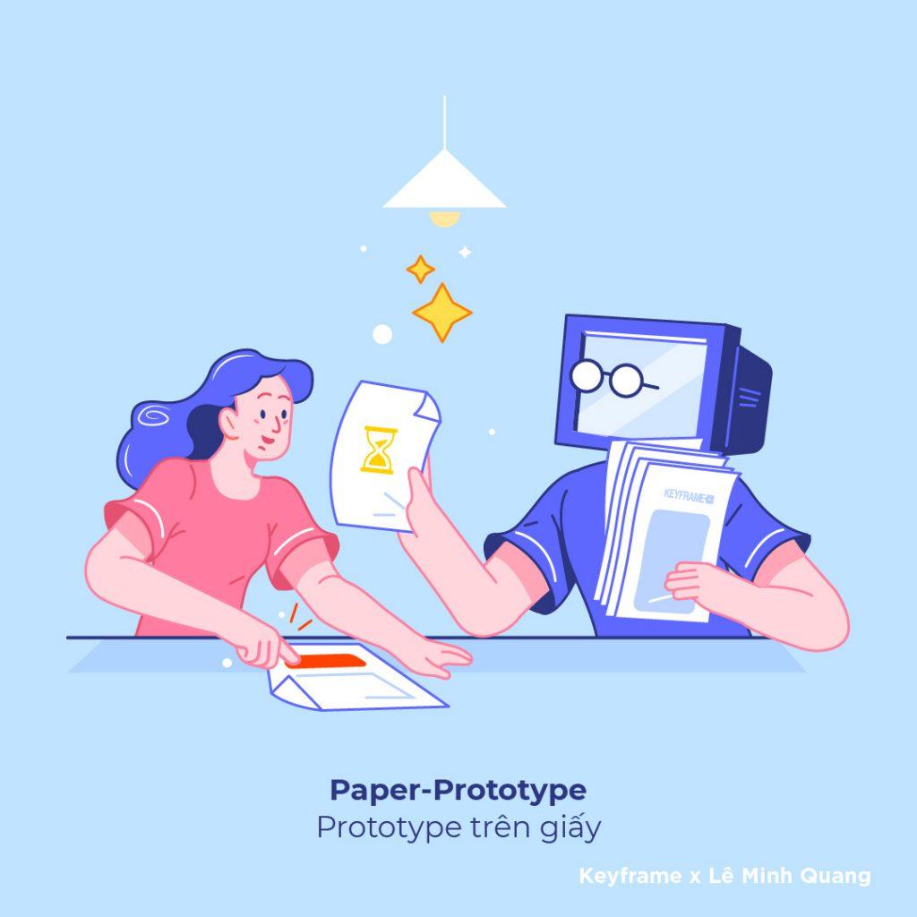 Phương pháp Paper - Prototype trong Prototype là gì?